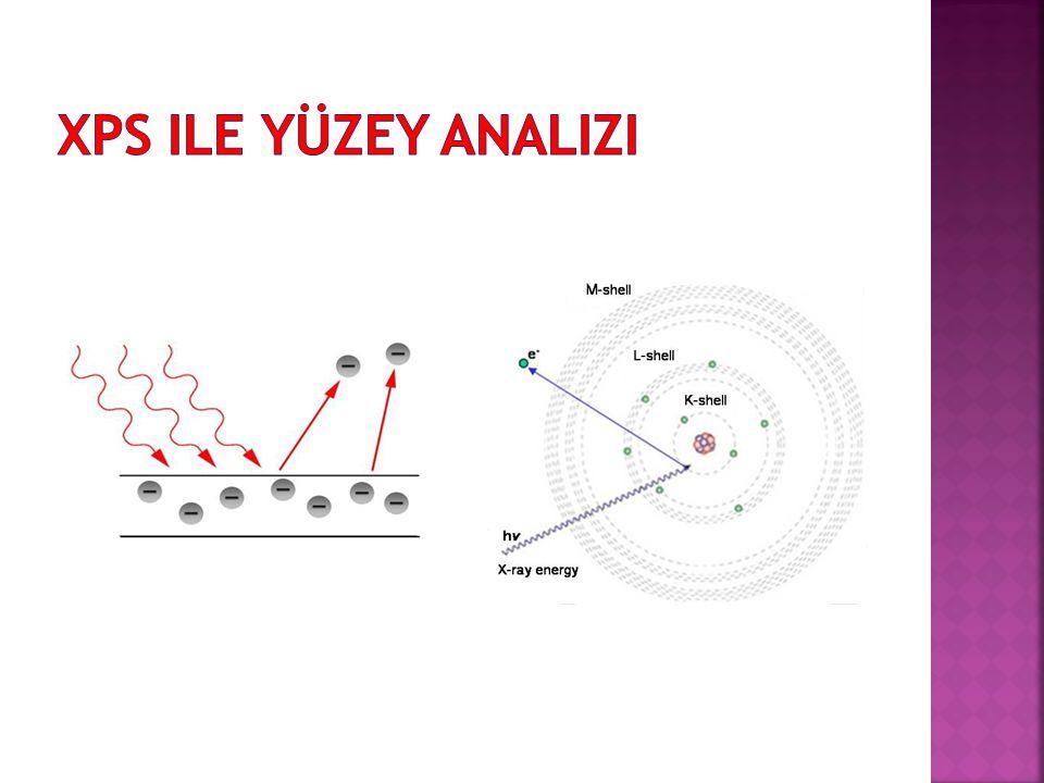 XPS ile Yüzey Analizi