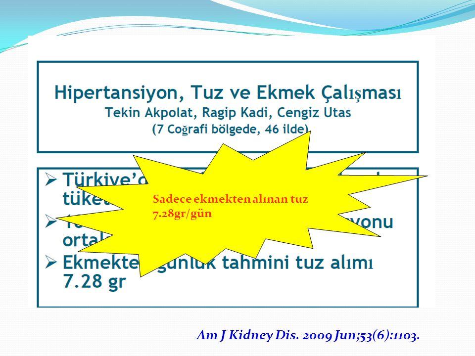 Am J Kidney Dis. 2009 Jun;53(6):1103. Sadece ekmekten alınan tuz