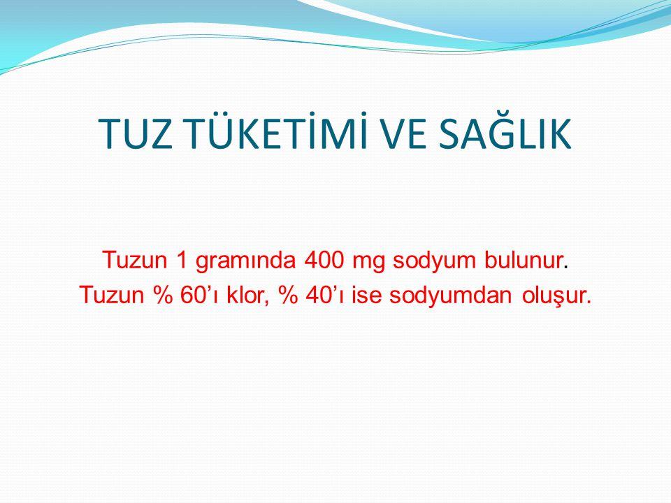 TUZ TÜKETİMİ VE SAĞLIK Tuzun 1 gramında 400 mg sodyum bulunur.