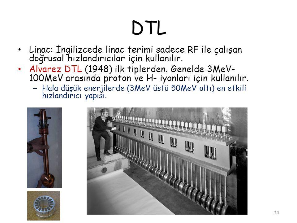 DTL Linac: İngilizcede linac terimi sadece RF ile çalışan doğrusal hızlandırıcılar için kullanılır.