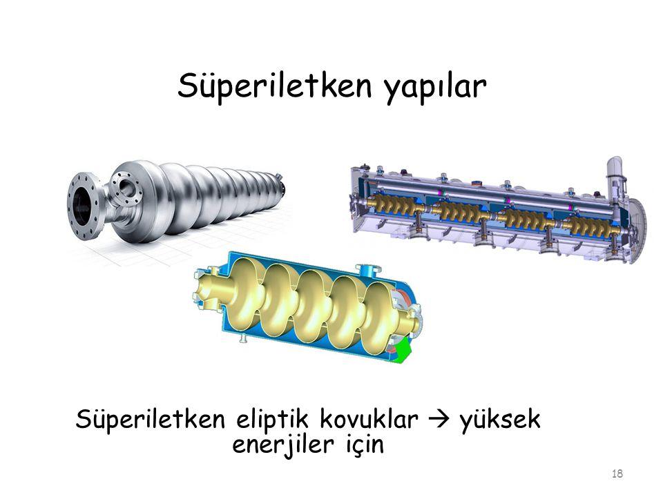 Süperiletken eliptik kovuklar  yüksek enerjiler için