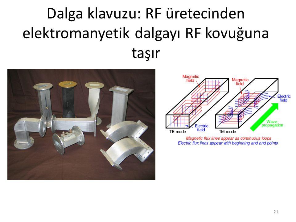Dalga klavuzu: RF üretecinden elektromanyetik dalgayı RF kovuğuna taşır