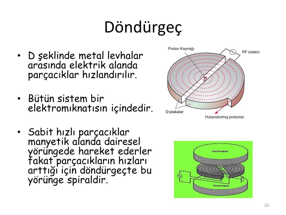 Döndürgeç D şeklinde metal levhalar arasında elektrik alanda parçacıklar hızlandırılır. Bütün sistem bir elektromıknatısın içindedir.