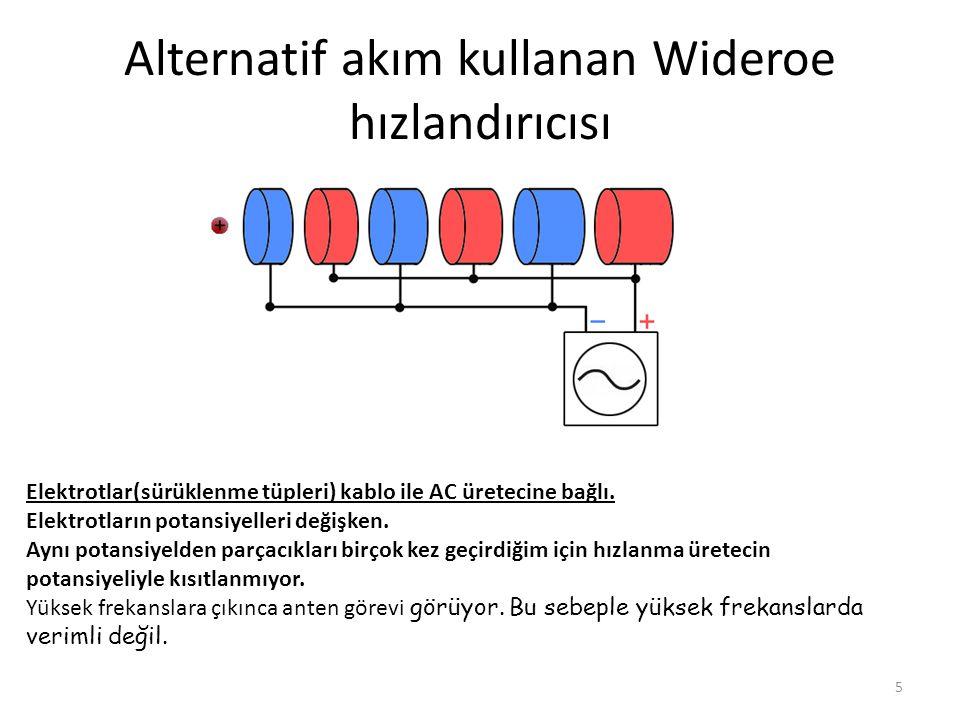 Alternatif akım kullanan Wideroe hızlandırıcısı
