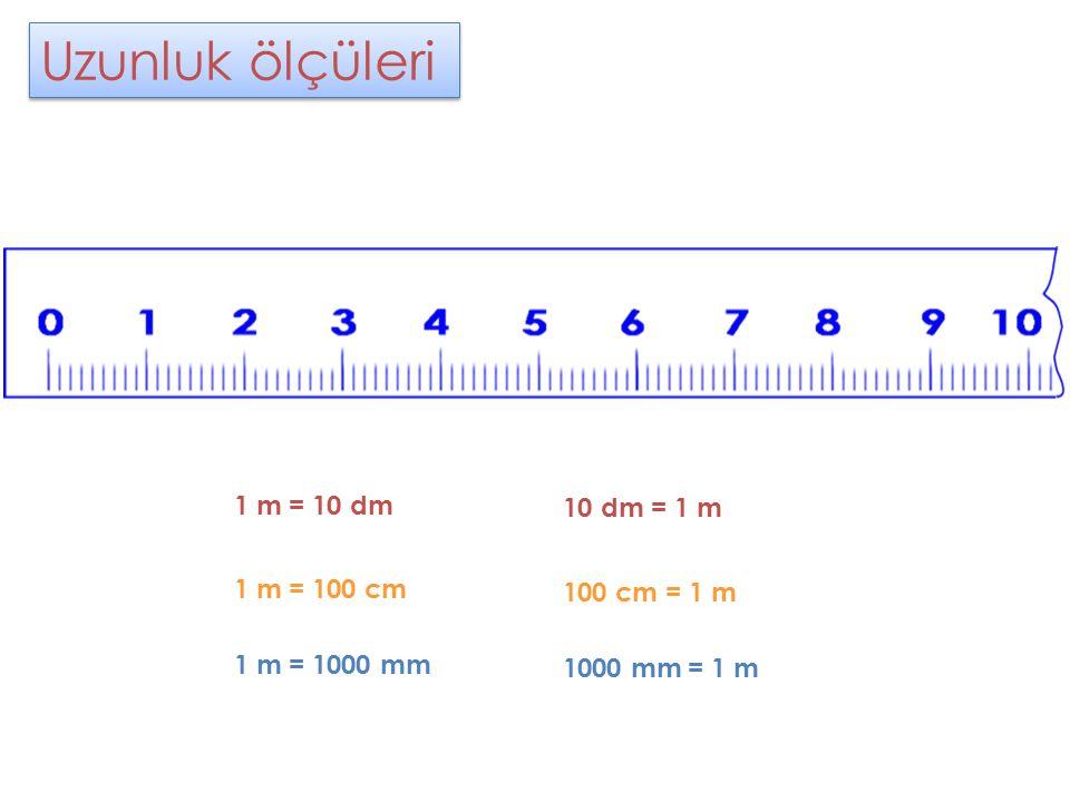 Uzunluk ölçüleri 1 m = 10 dm 10 dm = 1 m 1 m = 100 cm 100 cm = 1 m