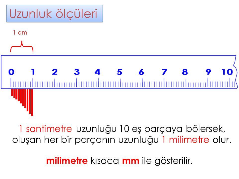 milimetre kısaca mm ile gösterilir.