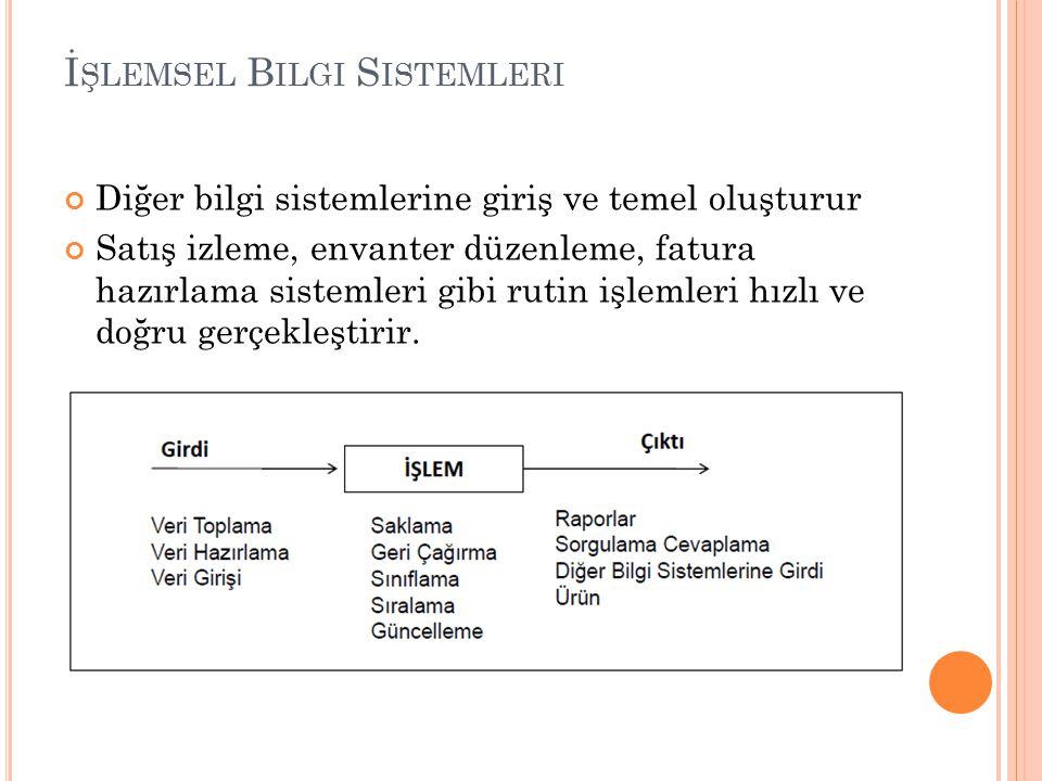 İşlemsel Bilgi Sistemleri