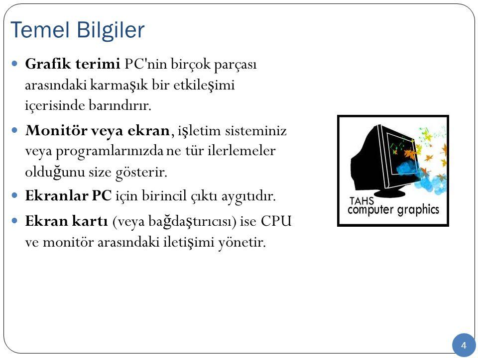 Temel Bilgiler Grafik terimi PC nin birçok parçası arasındaki karmaşık bir etkileşimi içerisinde barındırır.