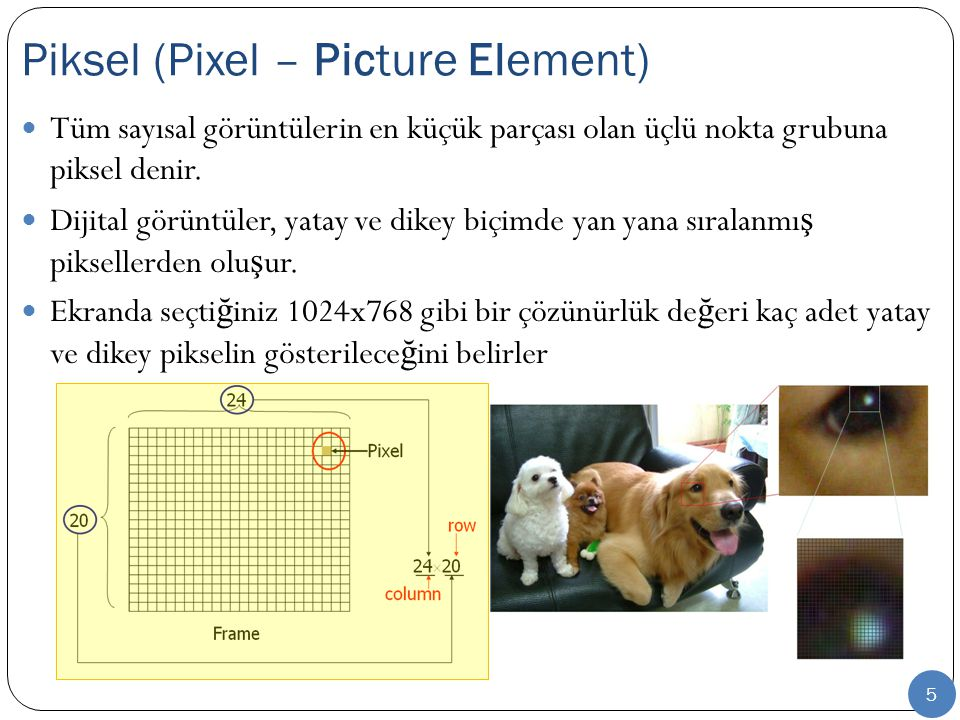 Piksel (Pixel – Picture Element)