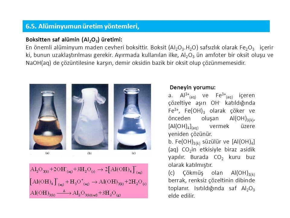 6.5. Alüminyumun üretim yöntemleri,
