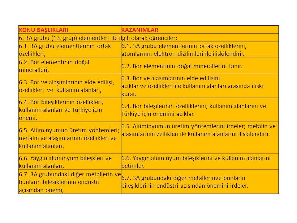 KONU BAŞLIKLARI KAZANIMLAR. 6. 3A grubu (13. grup) elementleri ile ilgili olarak öğrenciler; 6.1. 3A grubu elementlerinin ortak özellikleri,