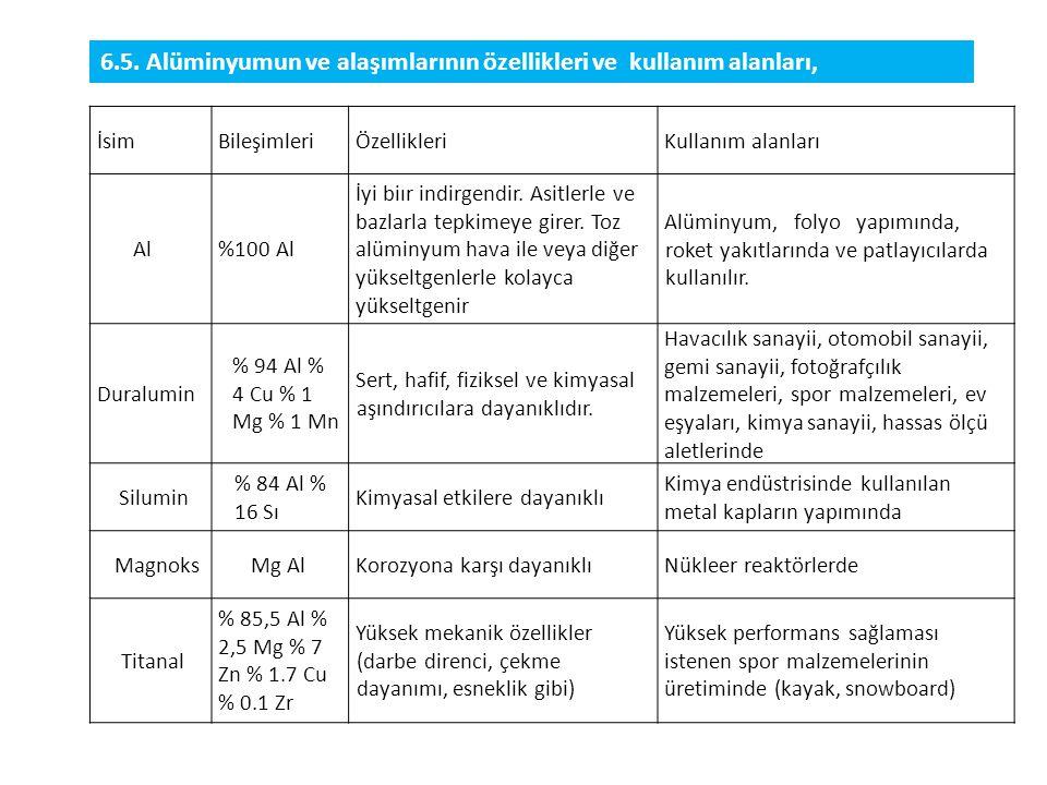 6.5. Alüminyumun ve alaşımlarının özellikleri ve kullanım alanları,