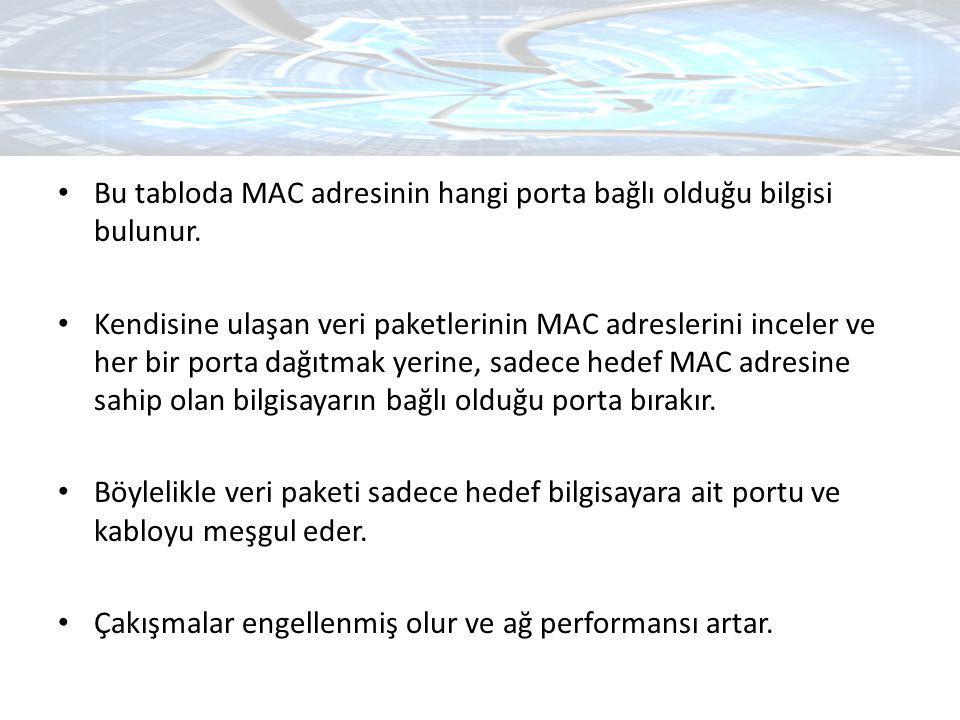 Bu tabloda MAC adresinin hangi porta bağlı olduğu bilgisi bulunur.