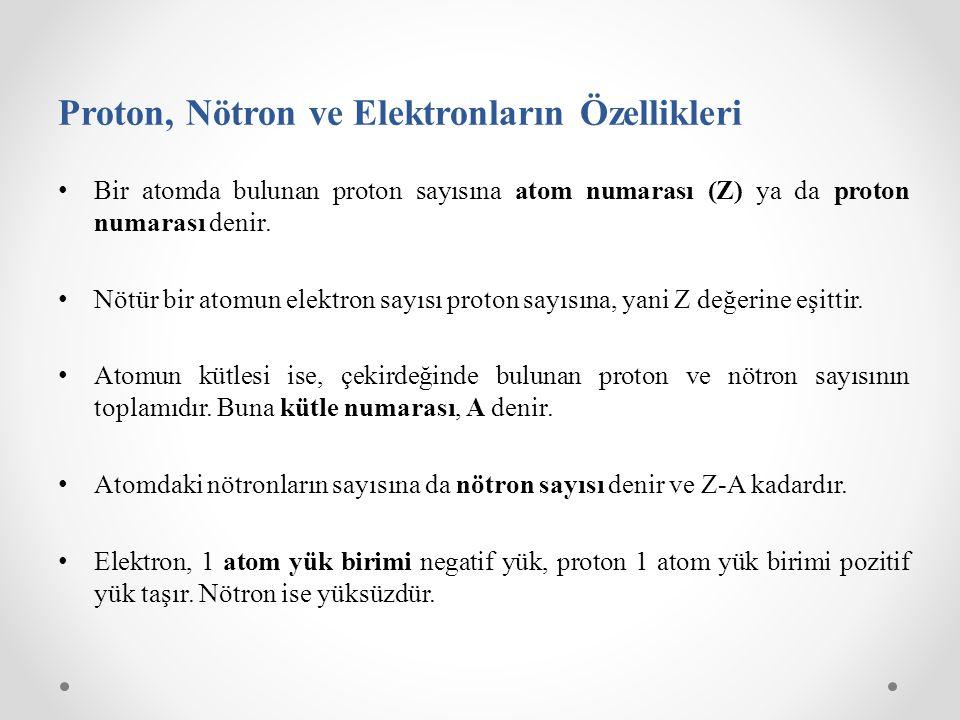 Proton, Nötron ve Elektronların Özellikleri