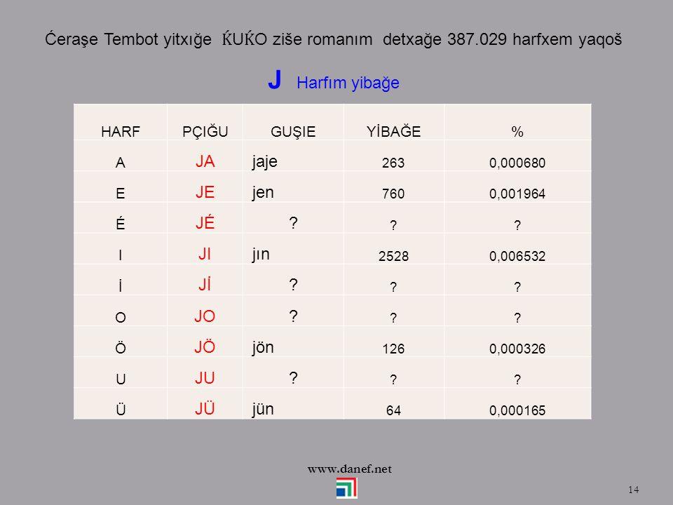 Ćeraşe Tembot yitxığe ḰUḰO ziše romanım detxağe 387.029 harfxem yaqoš