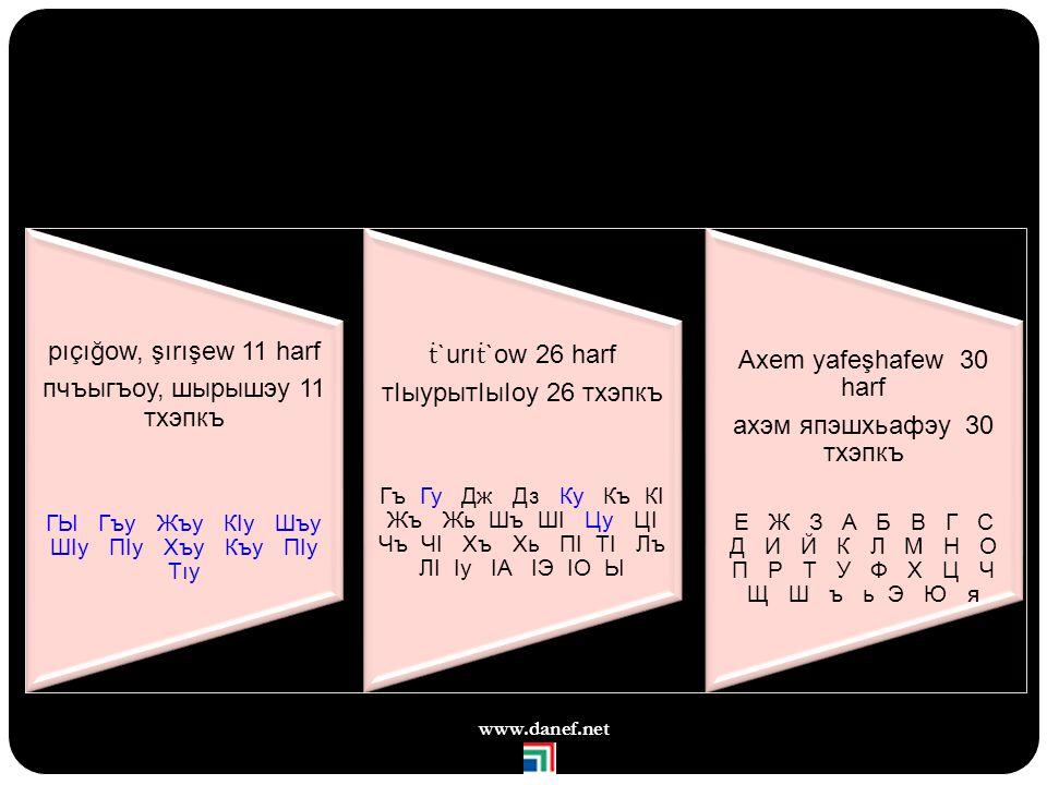 Kiril Adıǵe alfabem zı harfew yaĺıtağe harf zexeğewuçüáğexer