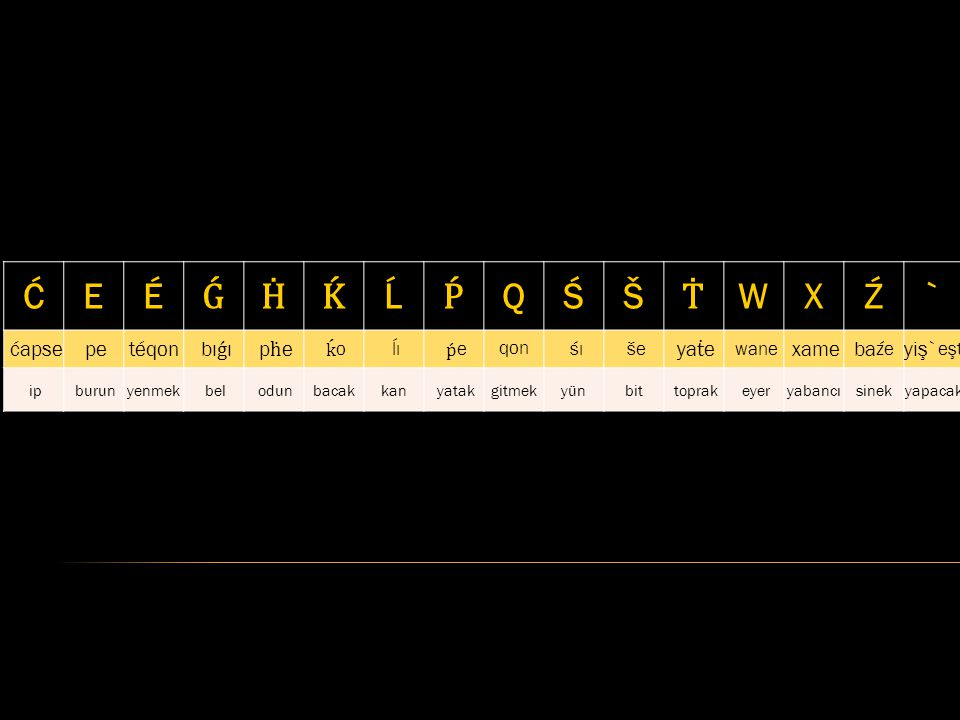 Ć E É Ǵ Ḣ Ḱ Ĺ Ṕ Q Ś Š Ṫ W X Ź ` ćapse pe téqon bıǵı pḣe ḱo ĺı ṕe śı še