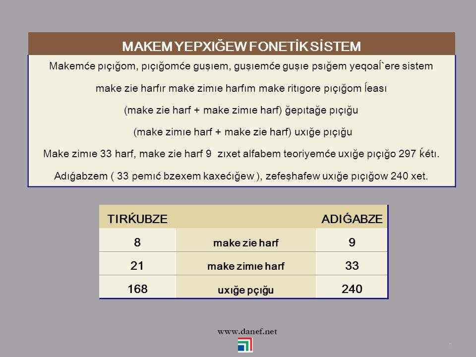 MAKEM YEPXIĞEW FONETİK SİSTEM