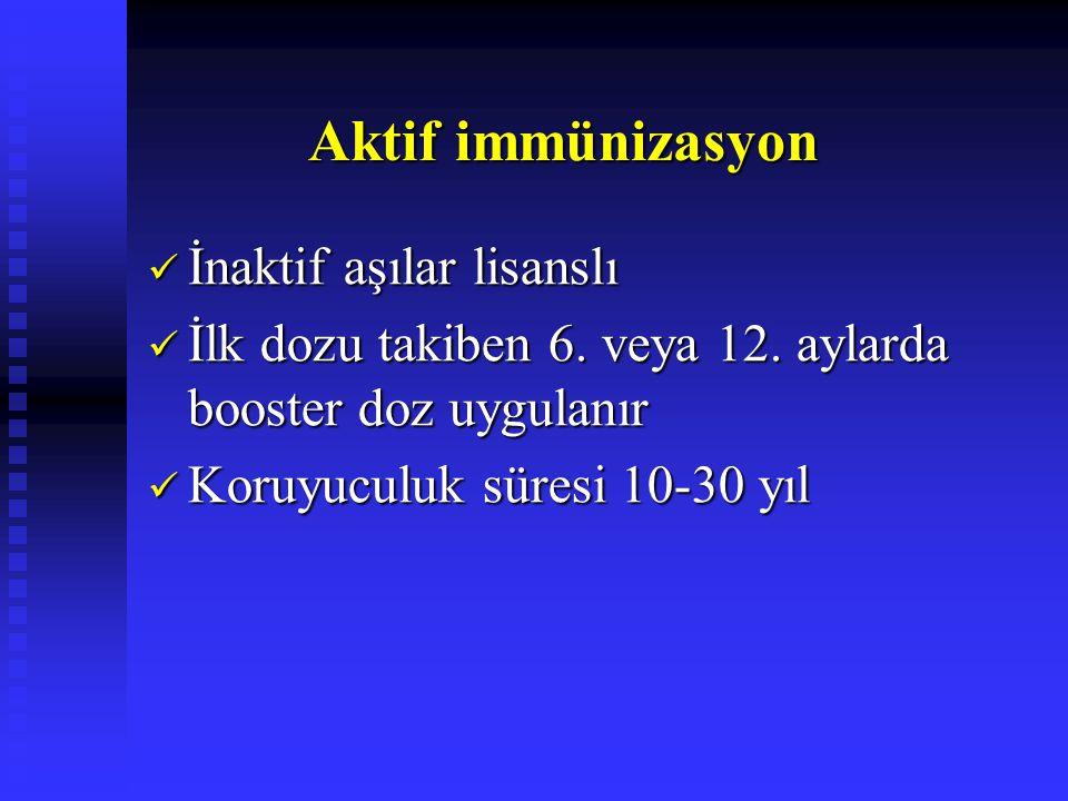 Aktif immünizasyon İnaktif aşılar lisanslı