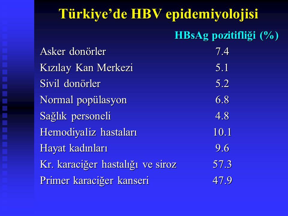 Türkiye'de HBV epidemiyolojisi