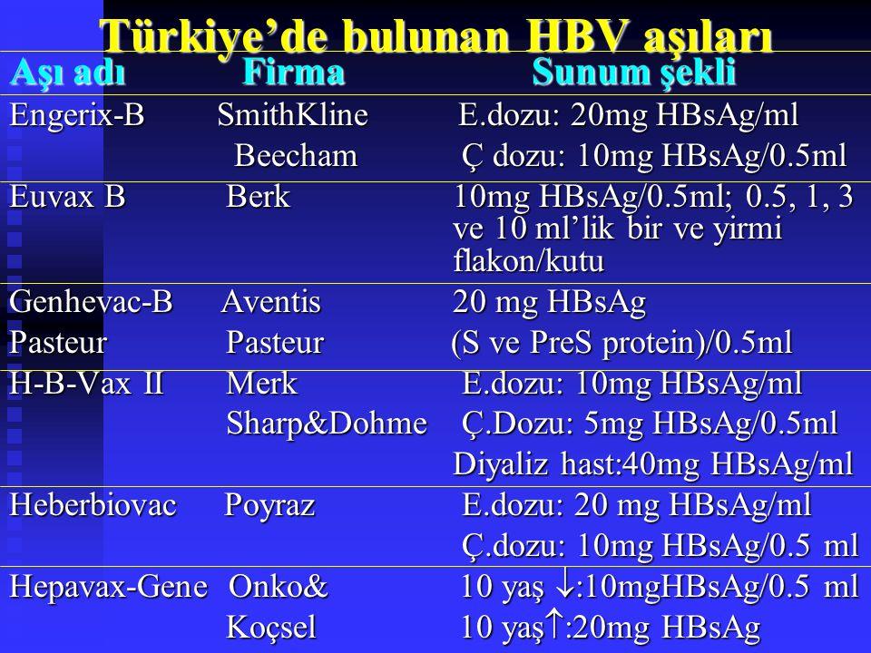 Türkiye'de bulunan HBV aşıları