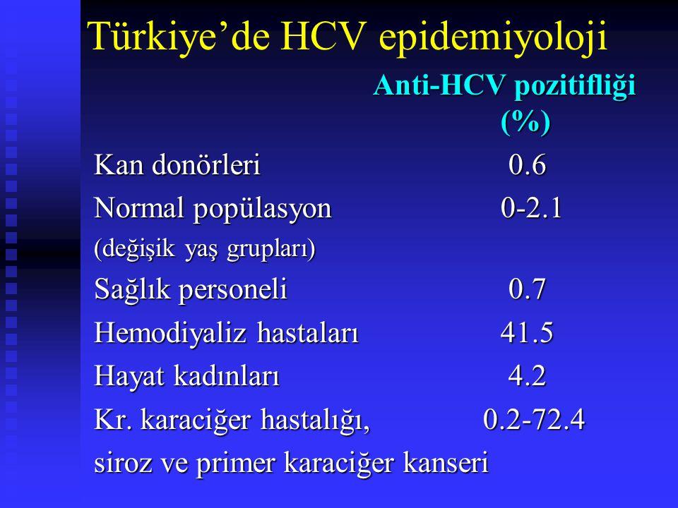 Türkiye'de HCV epidemiyoloji