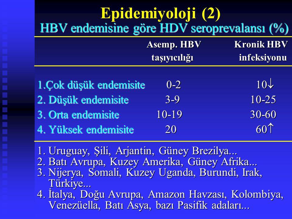Epidemiyoloji (2) HBV endemisine göre HDV seroprevalansı (%)