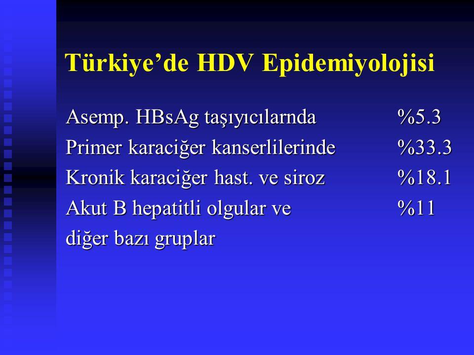Türkiye'de HDV Epidemiyolojisi