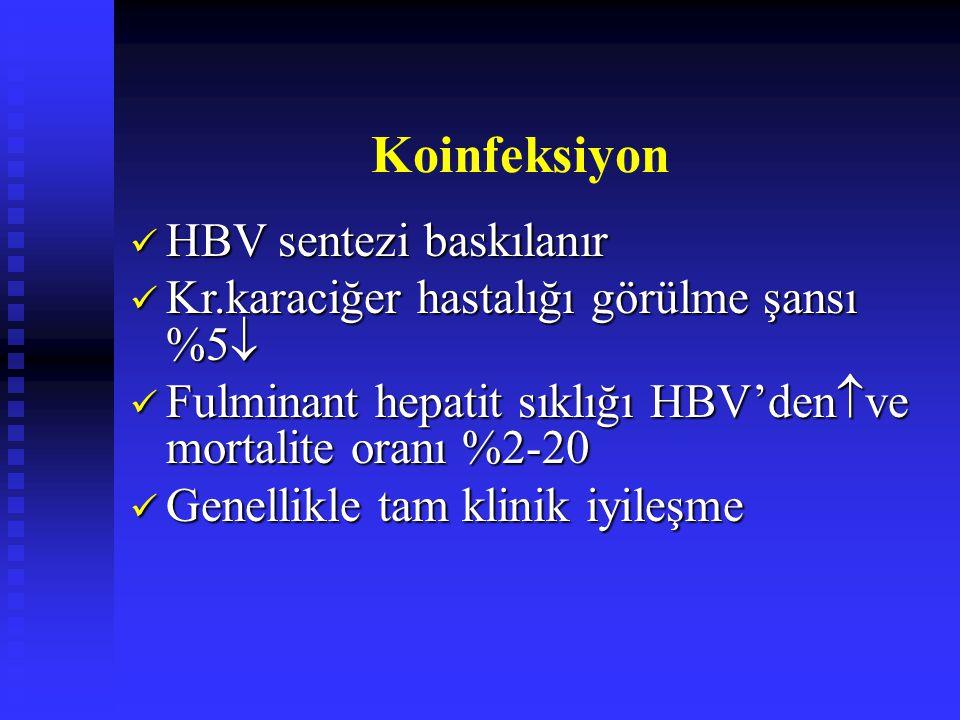 Koinfeksiyon HBV sentezi baskılanır
