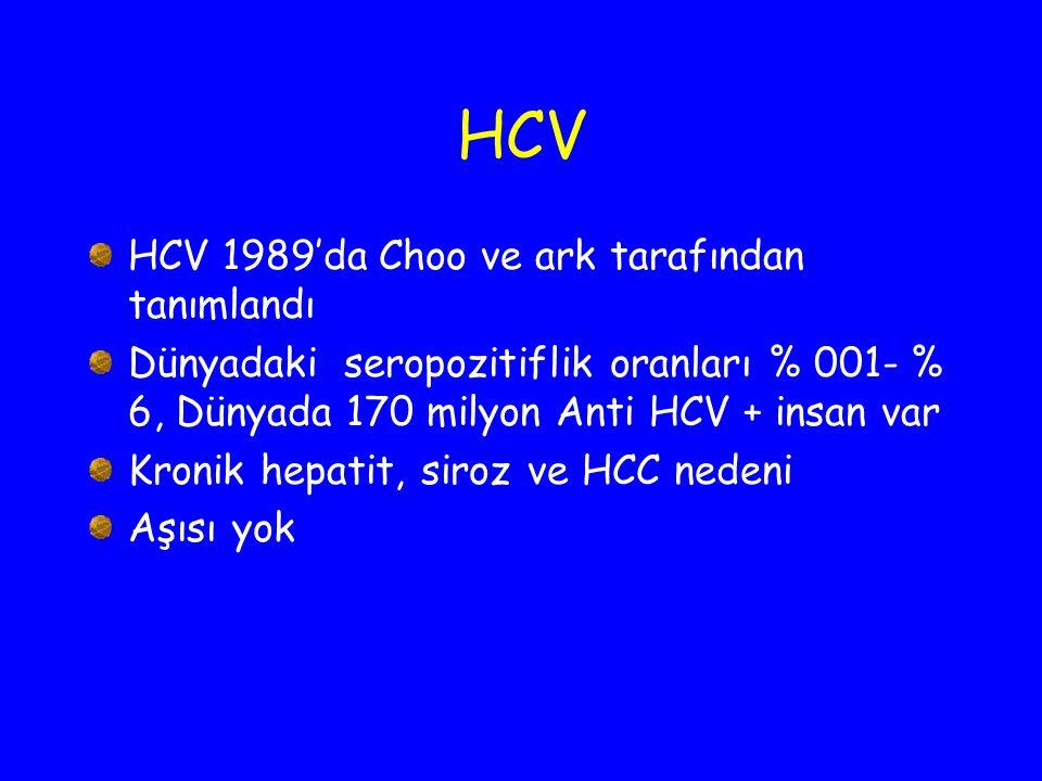 HCV HCV 1989'da Choo ve ark tarafından tanımlandı