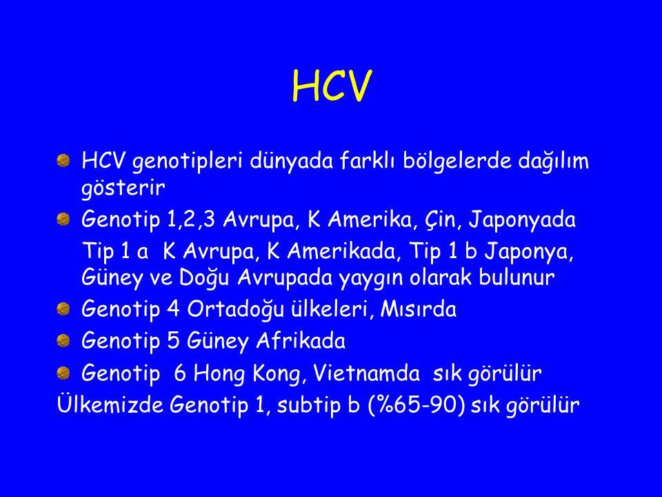 HCV HCV genotipleri dünyada farklı bölgelerde dağılım gösterir