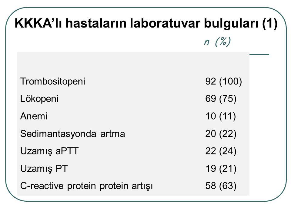 KKKA'lı hastaların laboratuvar bulguları (1)