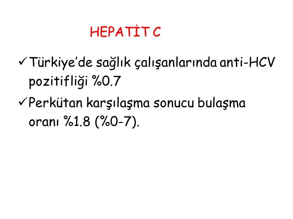 HEPATİT C Türkiye'de sağlık çalışanlarında anti-HCV pozitifliği %0.7.