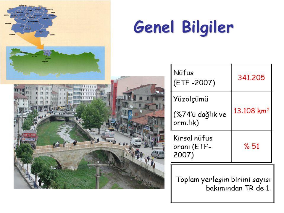 Genel Bilgiler Nüfus (ETF -2007) 341.205 Yüzölçümü