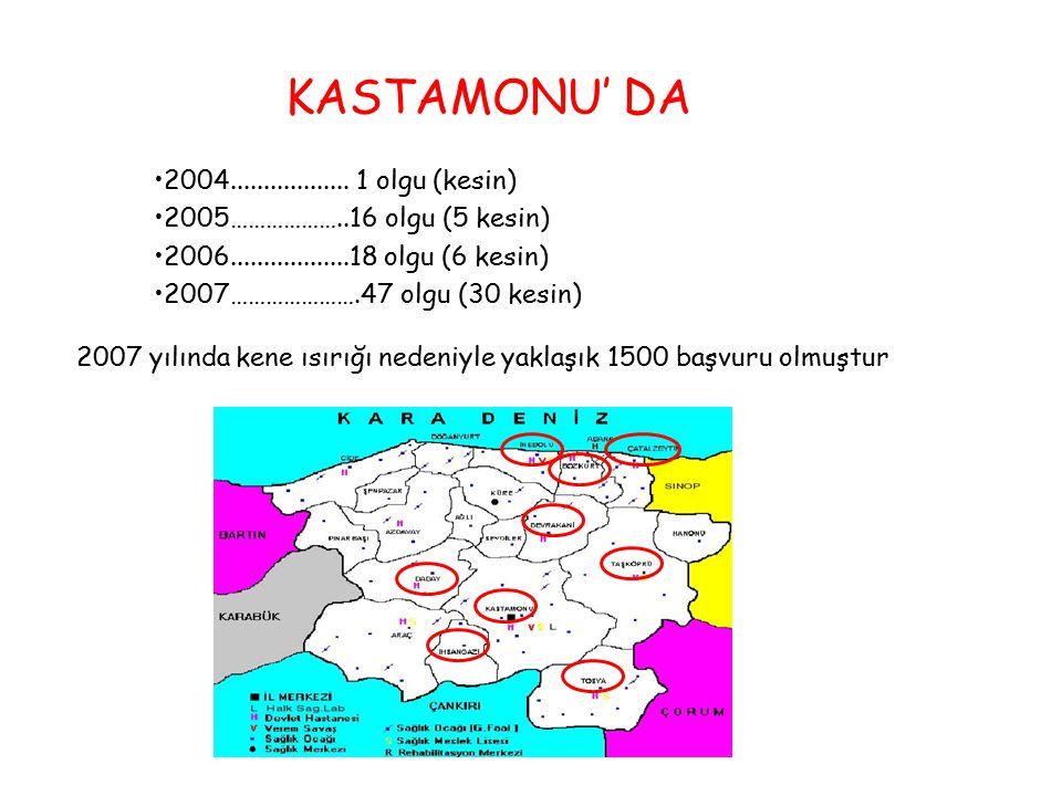 2007 yılında kene ısırığı nedeniyle yaklaşık 1500 başvuru olmuştur