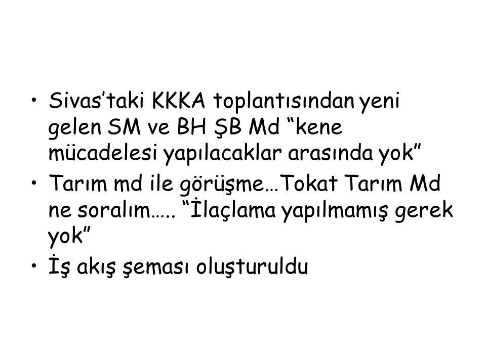 Sivas'taki KKKA toplantısından yeni gelen SM ve BH ŞB Md kene mücadelesi yapılacaklar arasında yok