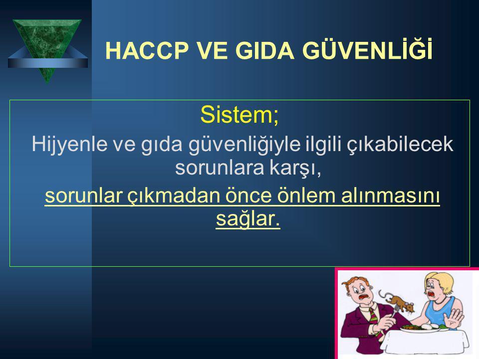 HACCP VE GIDA GÜVENLİĞİ