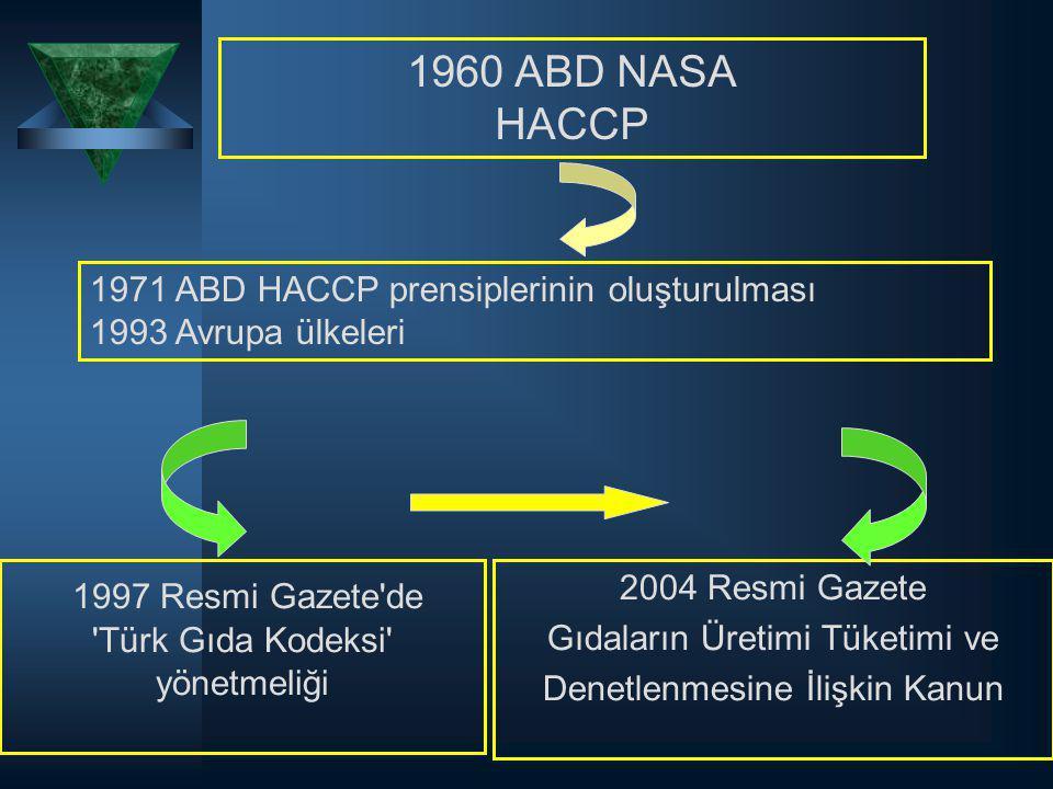 1960 ABD NASA HACCP 1997 Resmi Gazete de