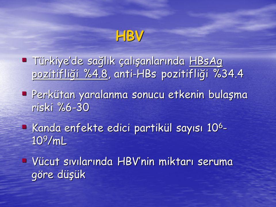 HBV Türkiye'de sağlık çalışanlarında HBsAg pozitifliği %4.8, anti-HBs pozitifliği %34.4. Perkütan yaralanma sonucu etkenin bulaşma riski %6-30.