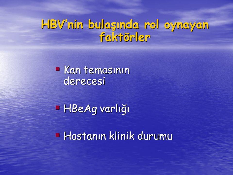 HBV'nin bulaşında rol oynayan faktörler