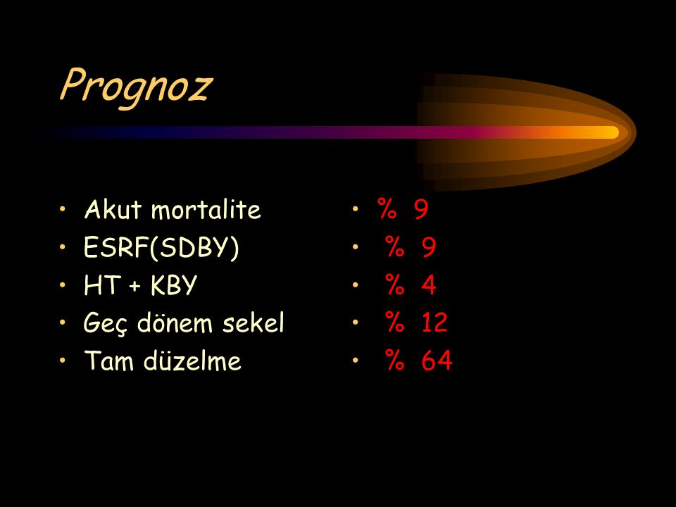 Prognoz Akut mortalite ESRF(SDBY) HT + KBY Geç dönem sekel Tam düzelme