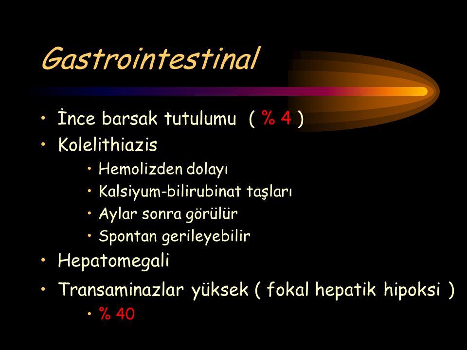 Gastrointestinal İnce barsak tutulumu ( % 4 ) Kolelithiazis