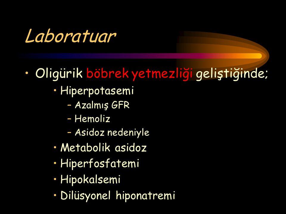 Laboratuar Oligürik böbrek yetmezliği geliştiğinde; Hiperpotasemi