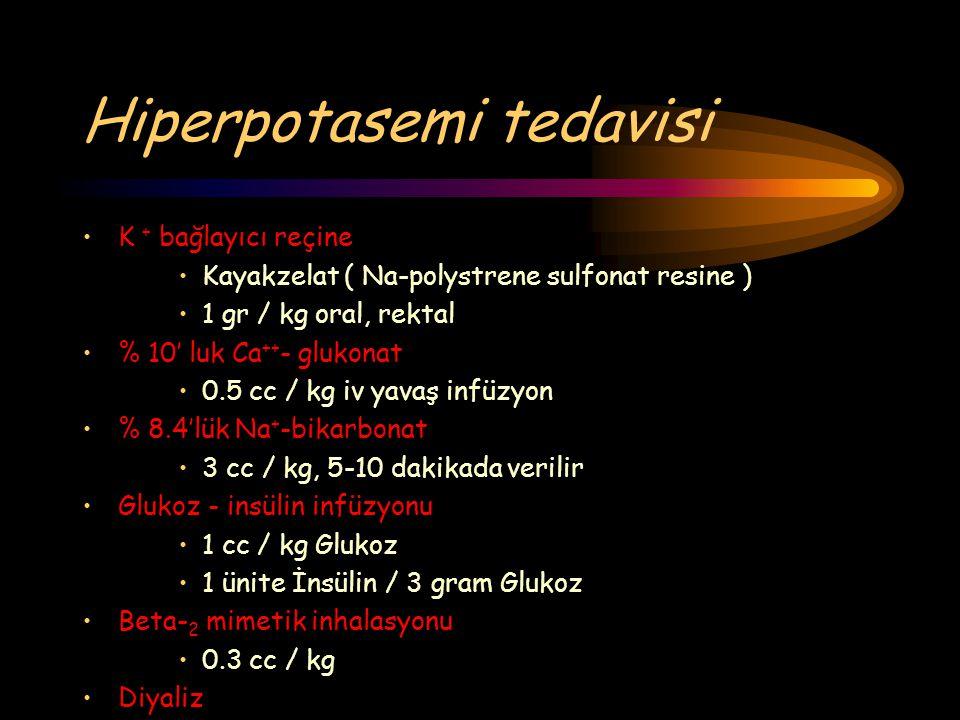 Hiperpotasemi tedavisi