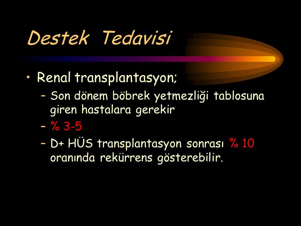 Destek Tedavisi Renal transplantasyon;