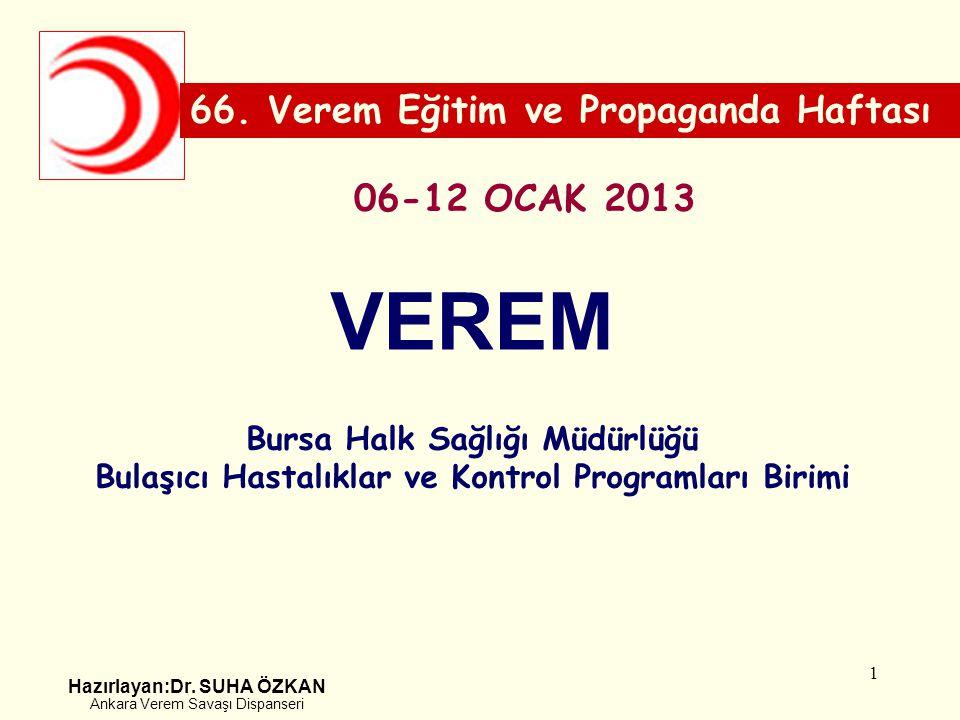 Hazırlayan:Dr. SUHA ÖZKAN Ankara Verem Savaşı Dispanseri