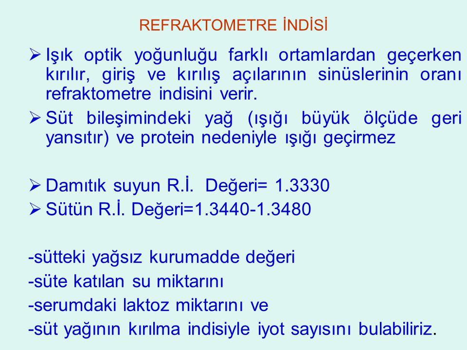 Damıtık suyun R.İ. Değeri= 1.3330 Sütün R.İ. Değeri=1.3440-1.3480
