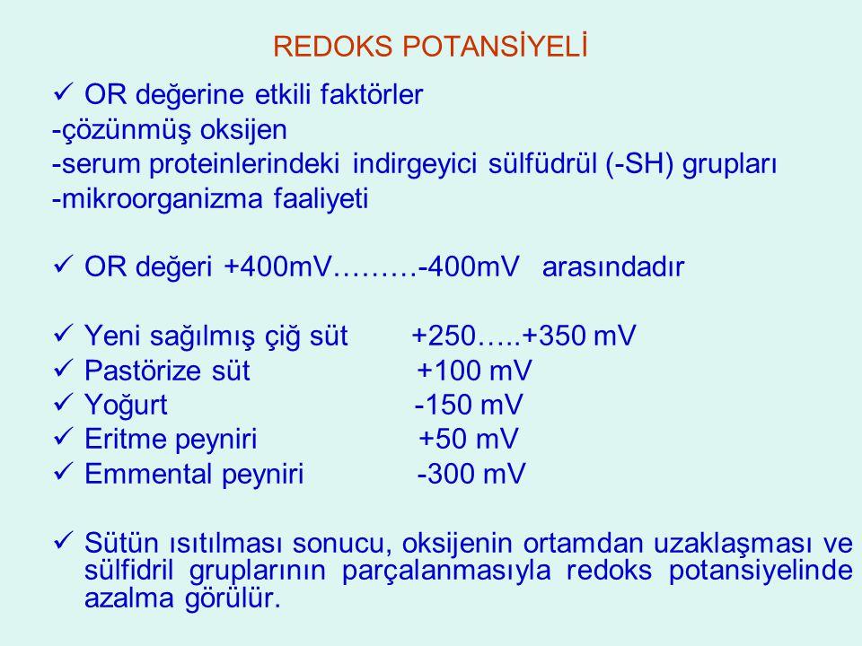 REDOKS POTANSİYELİ OR değerine etkili faktörler. -çözünmüş oksijen. -serum proteinlerindeki indirgeyici sülfüdrül (-SH) grupları.