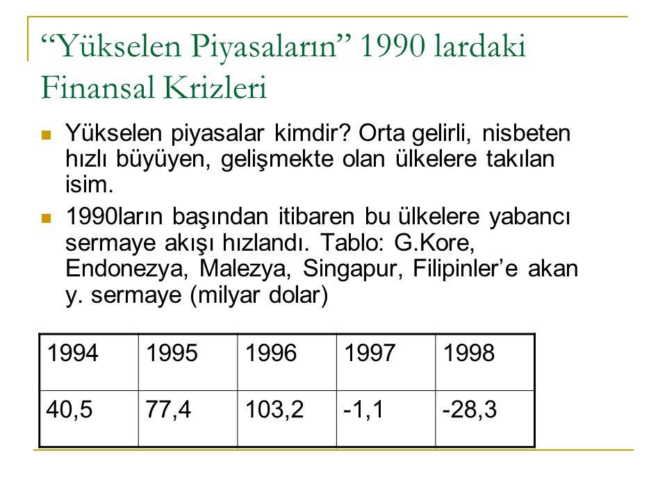 Yükselen Piyasaların 1990 lardaki Finansal Krizleri
