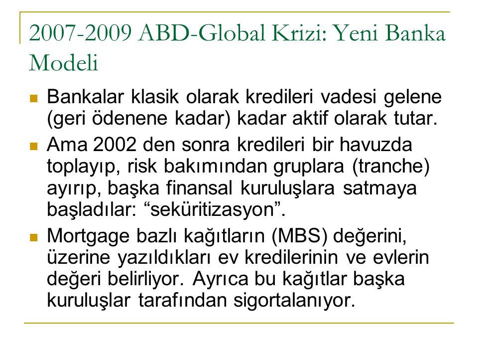 2007-2009 ABD-Global Krizi: Yeni Banka Modeli